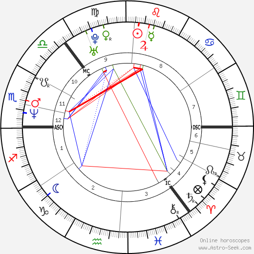 Cajsa Stina Akerstrom день рождения гороскоп, Cajsa Stina Akerstrom Натальная карта онлайн