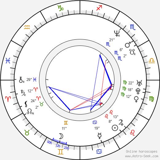 Cameron Rhodes birth chart, biography, wikipedia 2020, 2021