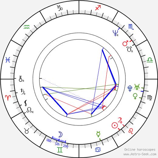 Cameron Rhodes birth chart, Cameron Rhodes astro natal horoscope, astrology
