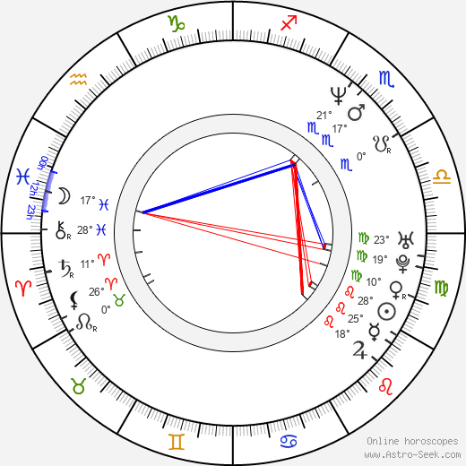 Carrie-Anne Moss birth chart, biography, wikipedia 2017, 2018