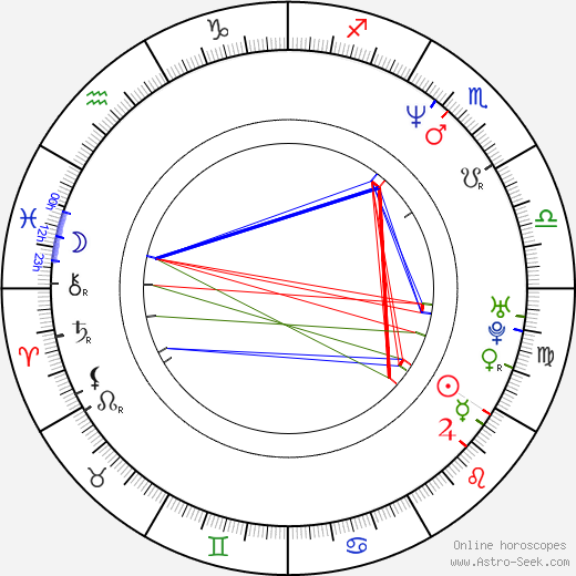 Carrie-Anne Moss astro natal birth chart, Carrie-Anne Moss horoscope, astrology