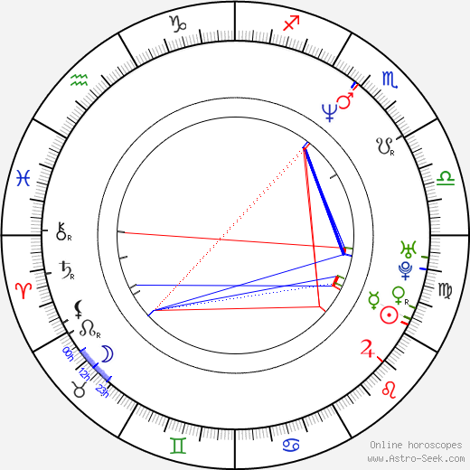 D. Daniel Vujic astro natal birth chart, D. Daniel Vujic horoscope, astrology