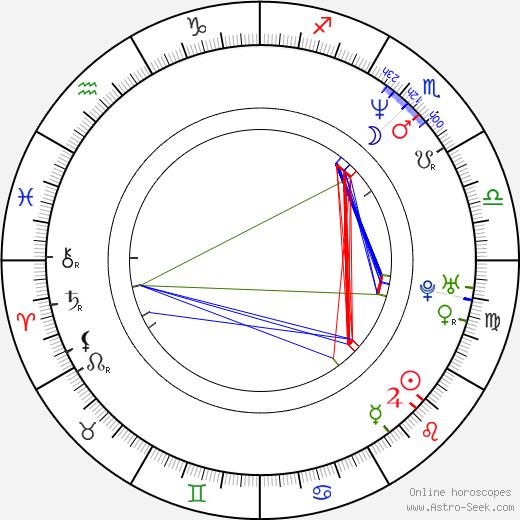 Dad Dager tema natale, oroscopo, Dad Dager oroscopi gratuiti, astrologia