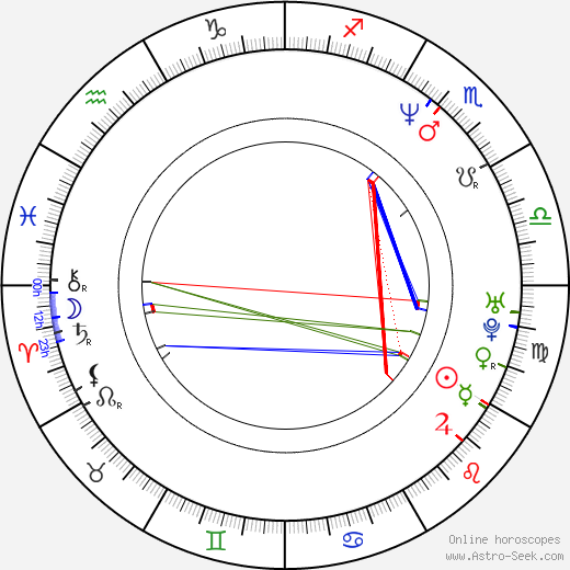Darrel Cox birth chart, Darrel Cox astro natal horoscope, astrology