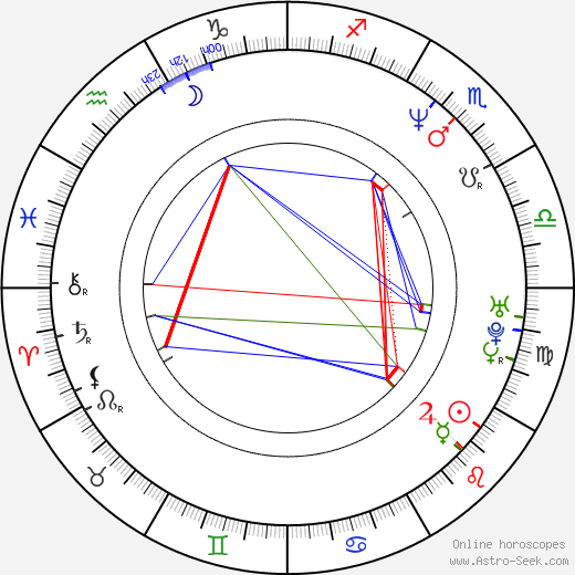 David Conrad astro natal birth chart, David Conrad horoscope, astrology