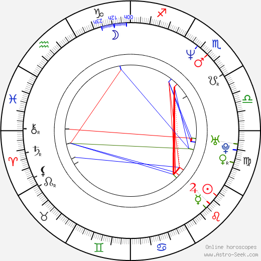 Donovan Leitch Jr. birth chart, Donovan Leitch Jr. astro natal horoscope, astrology