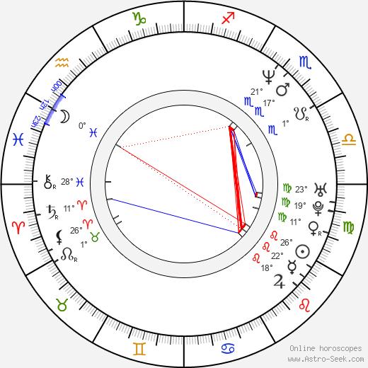 Etgar Keret birth chart, biography, wikipedia 2020, 2021