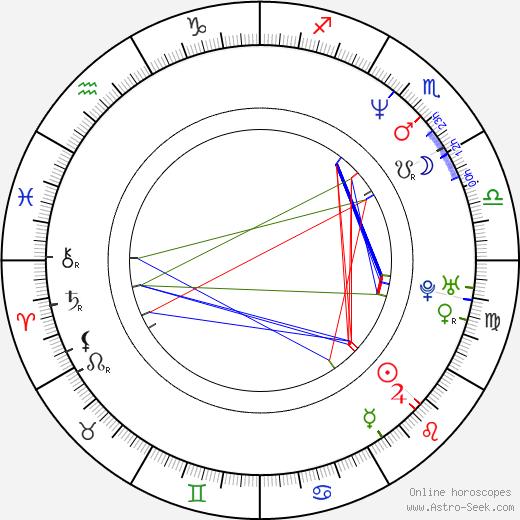 Guillaume Brahimi birth chart, Guillaume Brahimi astro natal horoscope, astrology
