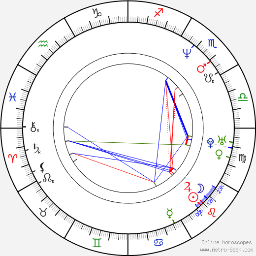 James Bickert astro natal birth chart, James Bickert horoscope, astrology