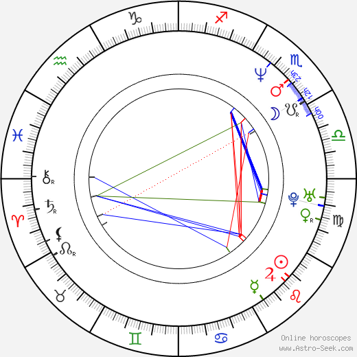 Joe Rogan birth chart, Joe Rogan astro natal horoscope, astrology