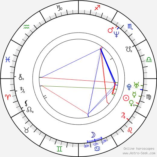 Джонатан Кейк Jonathan Cake день рождения гороскоп, Jonathan Cake Натальная карта онлайн