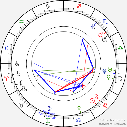 José Padilha tema natale, oroscopo, José Padilha oroscopi gratuiti, astrologia