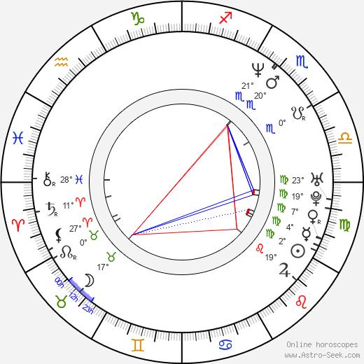 Kelly Madison birth chart, biography, wikipedia 2019, 2020