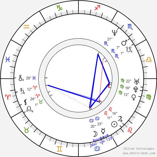 Kembra Pfahler birth chart, biography, wikipedia 2020, 2021