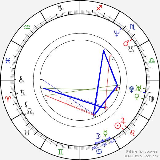 Kembra Pfahler birth chart, Kembra Pfahler astro natal horoscope, astrology