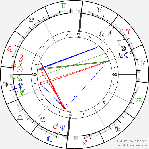 Layne Staley astro natal birth chart, Layne Staley horoscope, astrology