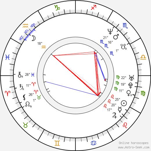 Lucy Briers birth chart, biography, wikipedia 2019, 2020
