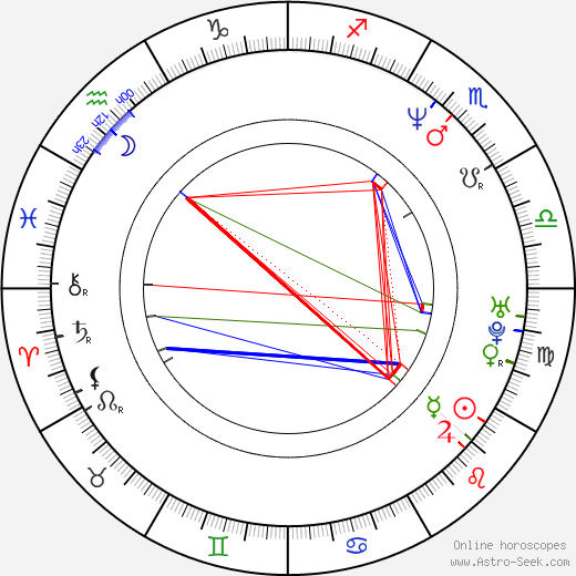Lucy Briers astro natal birth chart, Lucy Briers horoscope, astrology