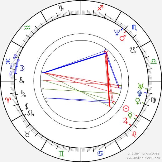 Michael Bendetti birth chart, Michael Bendetti astro natal horoscope, astrology