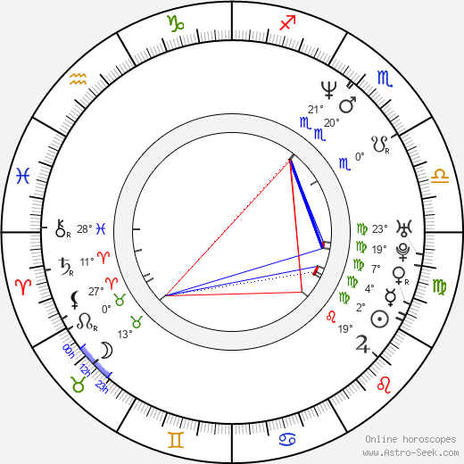 Oleg Taktarov birth chart, biography, wikipedia 2019, 2020