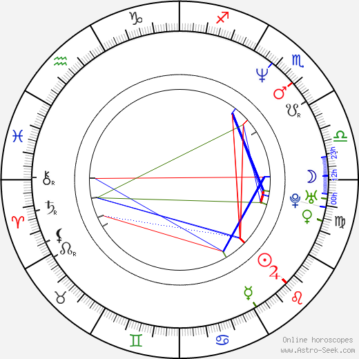 Patrick Ridremont astro natal birth chart, Patrick Ridremont horoscope, astrology