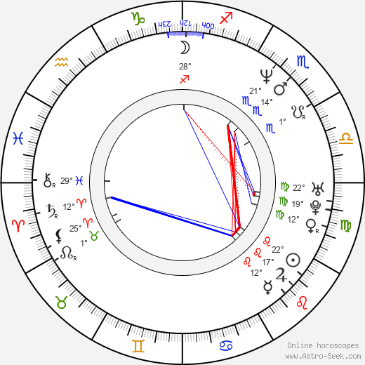 Peter Hermann birth chart, biography, wikipedia 2019, 2020