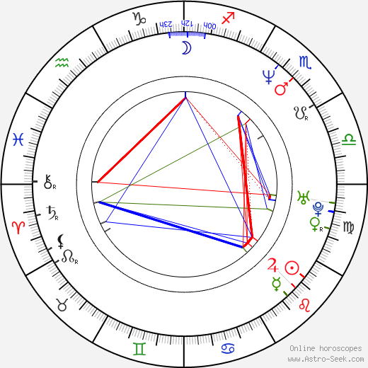 Peter Hermann astro natal birth chart, Peter Hermann horoscope, astrology