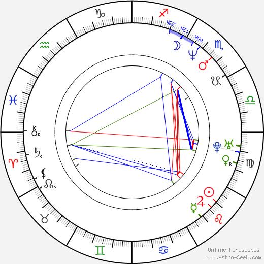 Quinn Cummings astro natal birth chart, Quinn Cummings horoscope, astrology