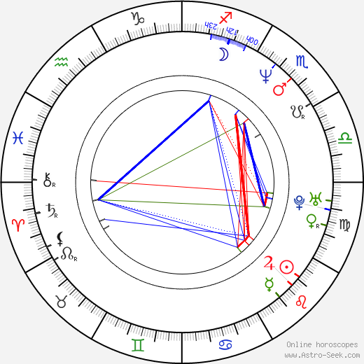 Renaud Marx birth chart, Renaud Marx astro natal horoscope, astrology