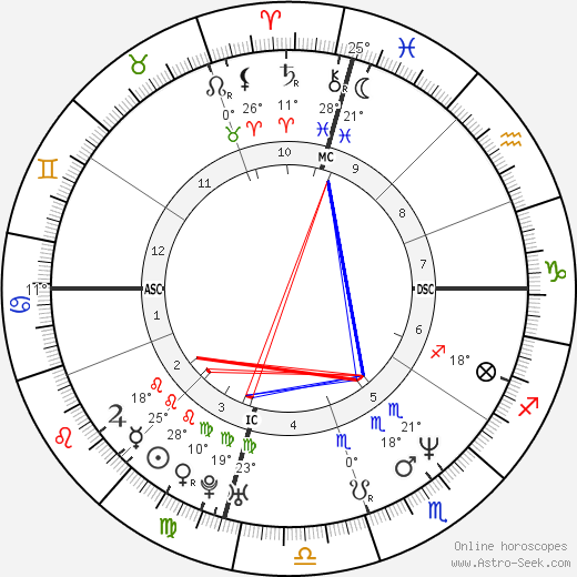 Robert Leroux tema natale, biography, Biografia da Wikipedia 2020, 2021
