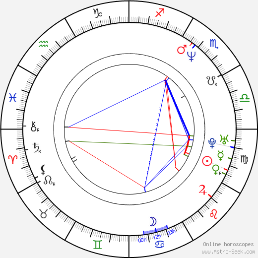 Sarah Biderman astro natal birth chart, Sarah Biderman horoscope, astrology
