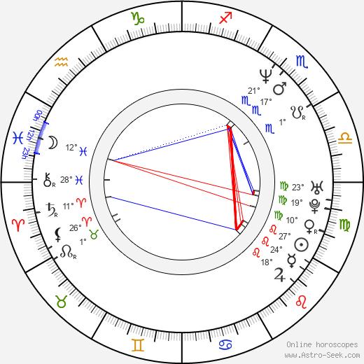 Serj Tankian birth chart, biography, wikipedia 2018, 2019