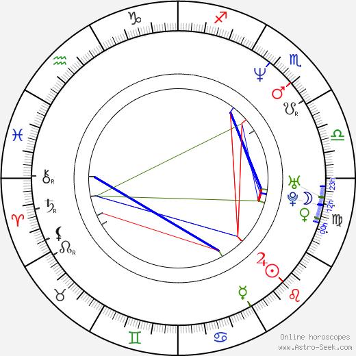 Steve Callahan birth chart, Steve Callahan astro natal horoscope, astrology