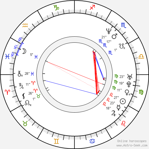 Terri Poch birth chart, biography, wikipedia 2020, 2021