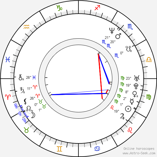 Tom Hollander birth chart, biography, wikipedia 2019, 2020