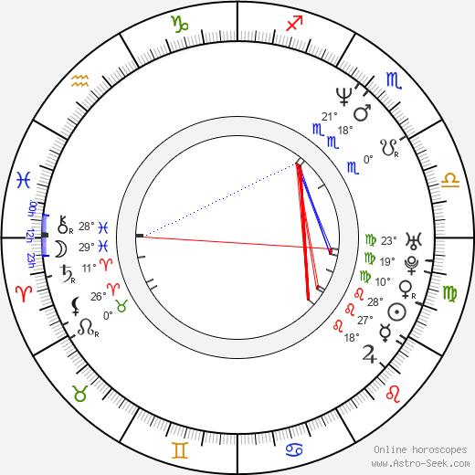 Ty Burrell birth chart, biography, wikipedia 2019, 2020