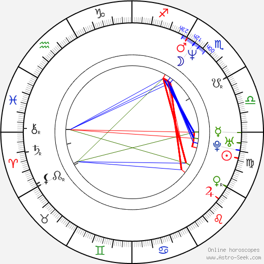 Akshay Kumar tema natale, oroscopo, Akshay Kumar oroscopi gratuiti, astrologia