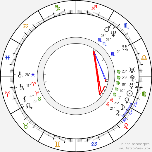 Alexandre Azaria birth chart, biography, wikipedia 2019, 2020