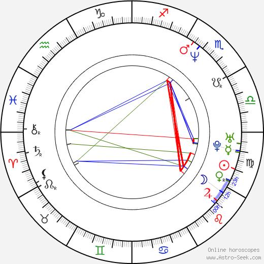 Alexandre Azaria astro natal birth chart, Alexandre Azaria horoscope, astrology