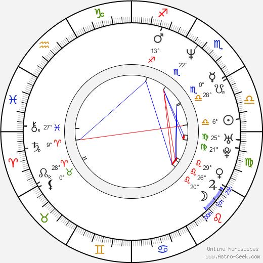 Andrea Roth birth chart, biography, wikipedia 2020, 2021