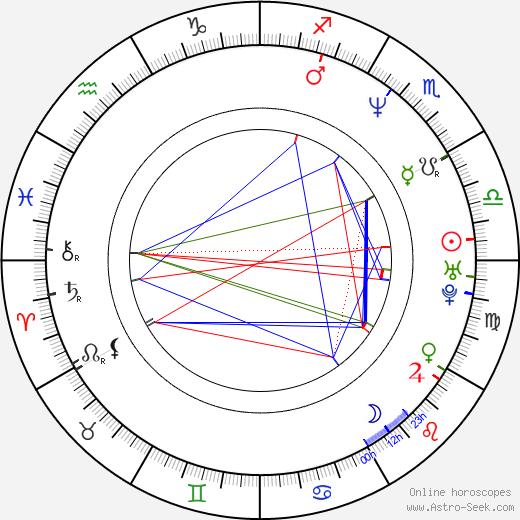 Brett Anderson birth chart, Brett Anderson astro natal horoscope, astrology