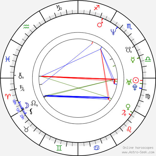 Brooke Stacy Mills astro natal birth chart, Brooke Stacy Mills horoscope, astrology
