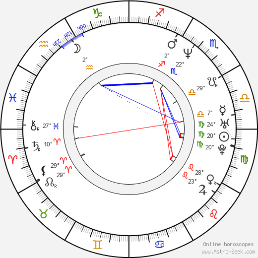 Dan Cortese birth chart, biography, wikipedia 2018, 2019