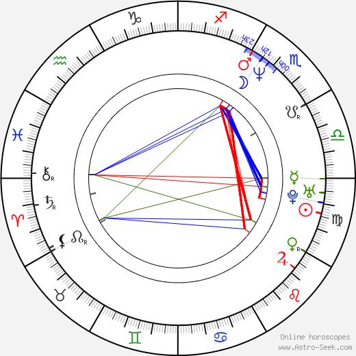 Dar Billingham tema natale, oroscopo, Dar Billingham oroscopi gratuiti, astrologia