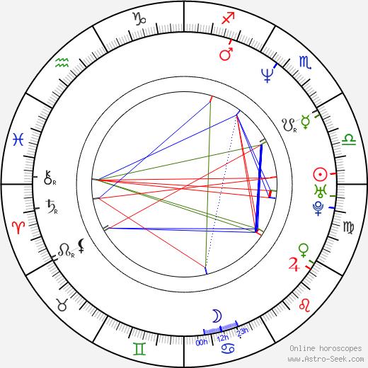 Debi Derryberry tema natale, oroscopo, Debi Derryberry oroscopi gratuiti, astrologia