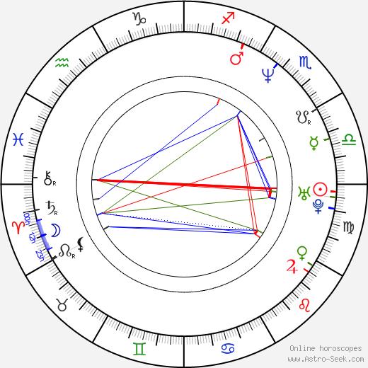Gunnar Nelson день рождения гороскоп, Gunnar Nelson Натальная карта онлайн
