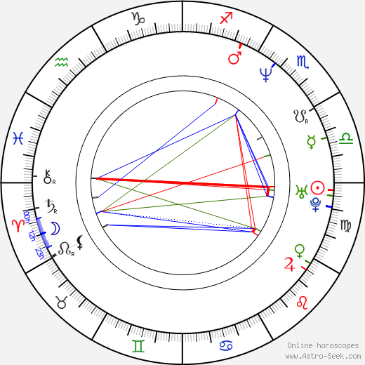 Gunnar Nelson astro natal birth chart, Gunnar Nelson horoscope, astrology