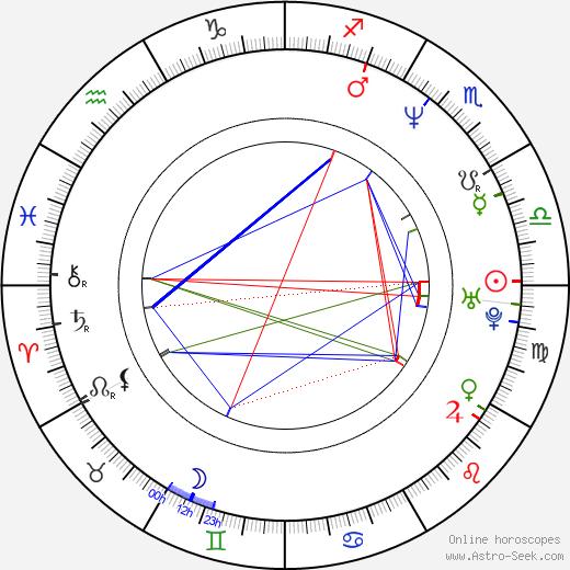 Jack Edward Sawyers день рождения гороскоп, Jack Edward Sawyers Натальная карта онлайн