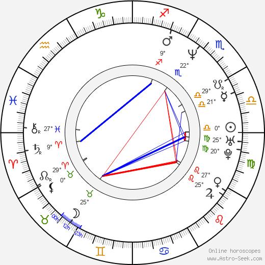 Jenna Stern birth chart, biography, wikipedia 2020, 2021