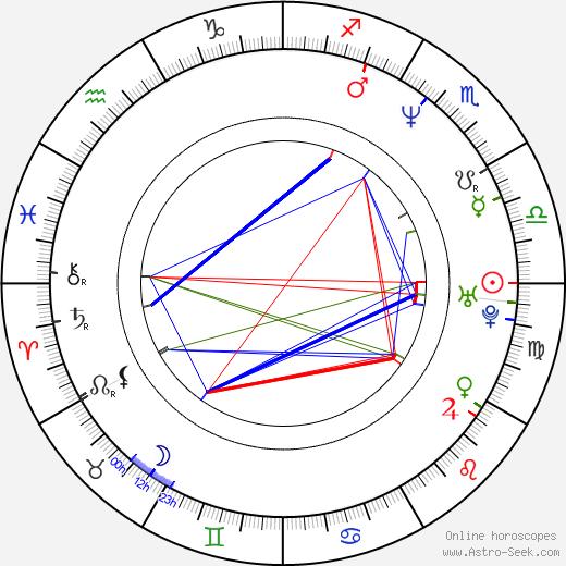 Jenna Stern birth chart, Jenna Stern astro natal horoscope, astrology